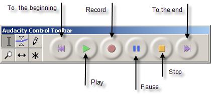 Audacity Control Toolbar