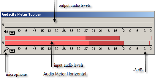 Audacity Meter Toolbar horizontal
