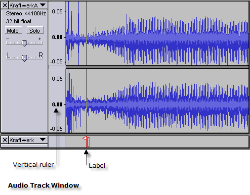 Audacity Audio Track Window