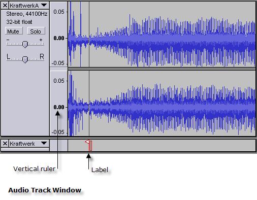 Audacity Audio Track Window