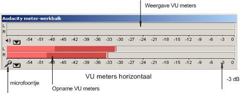 VU meters horizontaal